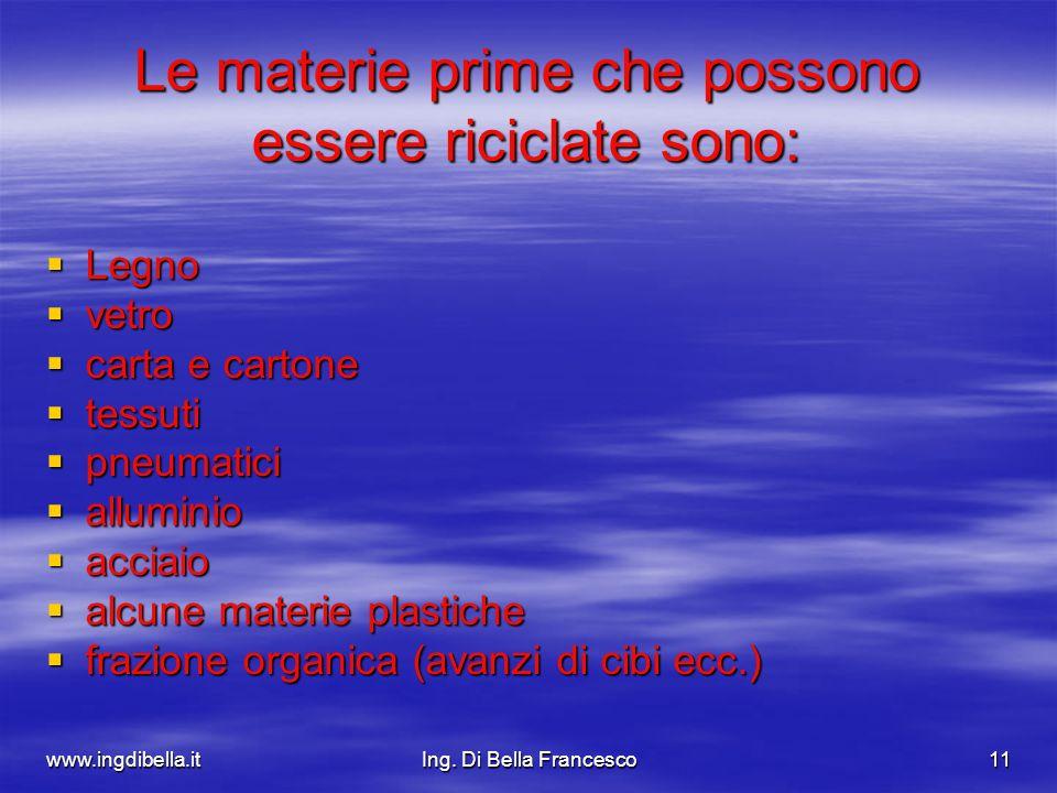 www.ingdibella.itIng. Di Bella Francesco11 Le materie prime che possono essere riciclate sono: Legno Legno vetro vetro carta e cartone carta e cartone