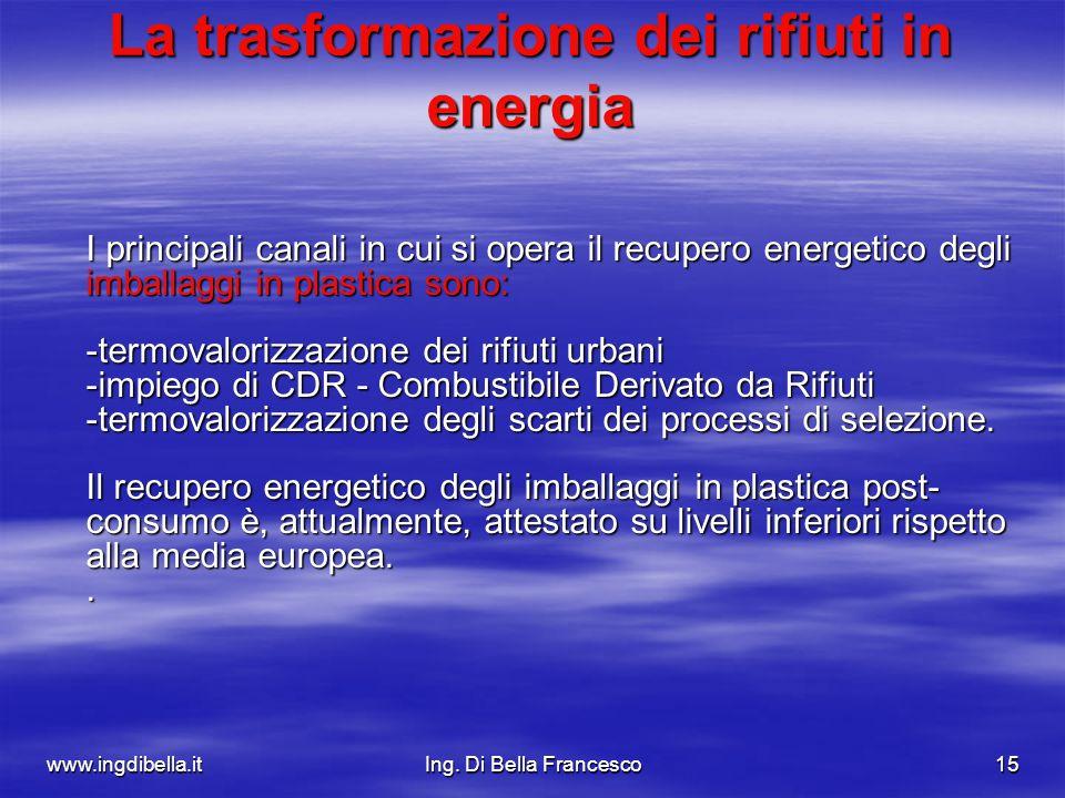 www.ingdibella.itIng. Di Bella Francesco15 La trasformazione dei rifiuti in energia I principali canali in cui si opera il recupero energetico degli i