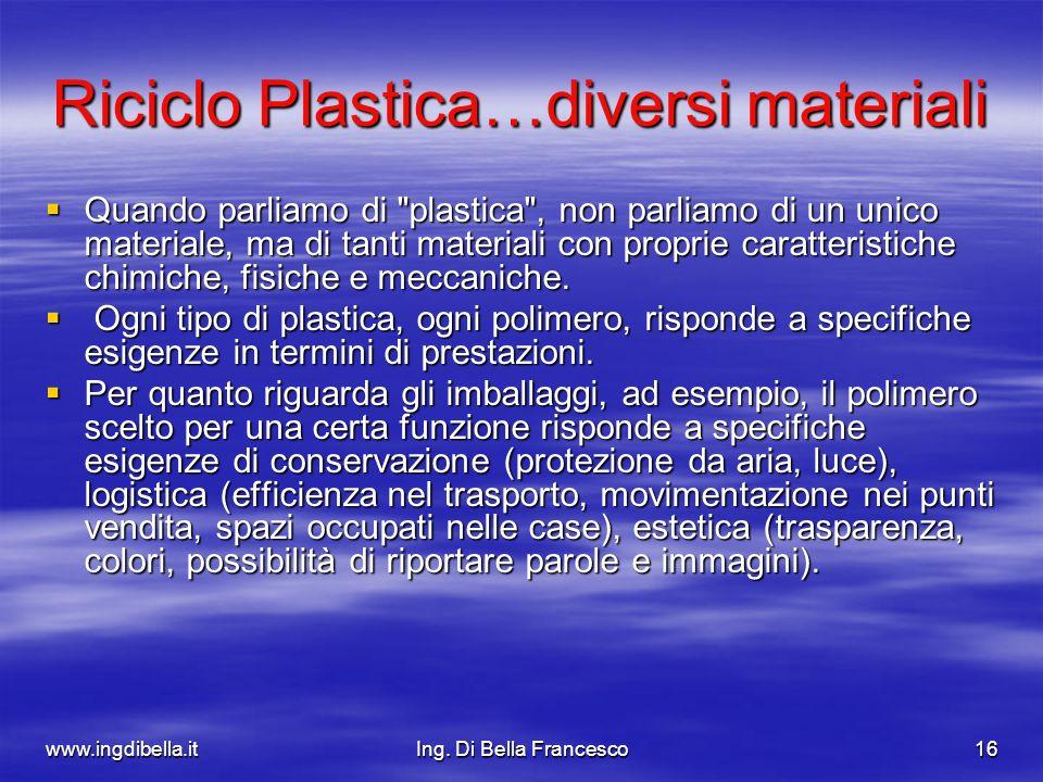 www.ingdibella.itIng. Di Bella Francesco16 Riciclo Plastica…diversi materiali Quando parliamo di