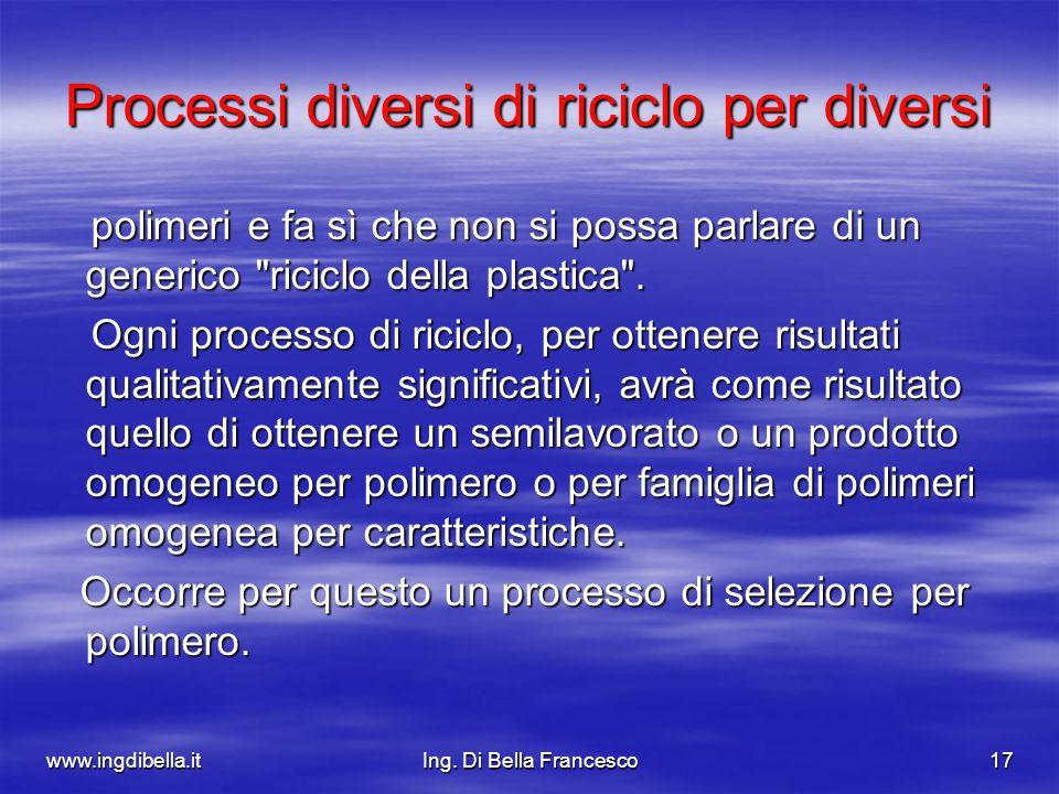 www.ingdibella.itIng. Di Bella Francesco17 Processi diversi di riciclo per diversi polimeri e fa sì che non si possa parlare di un generico