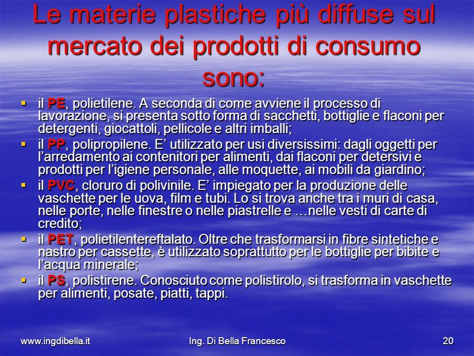 www.ingdibella.itIng. Di Bella Francesco20 Le materie plastiche più diffuse sul mercato dei prodotti di consumo sono: il PE, polietilene. A seconda di