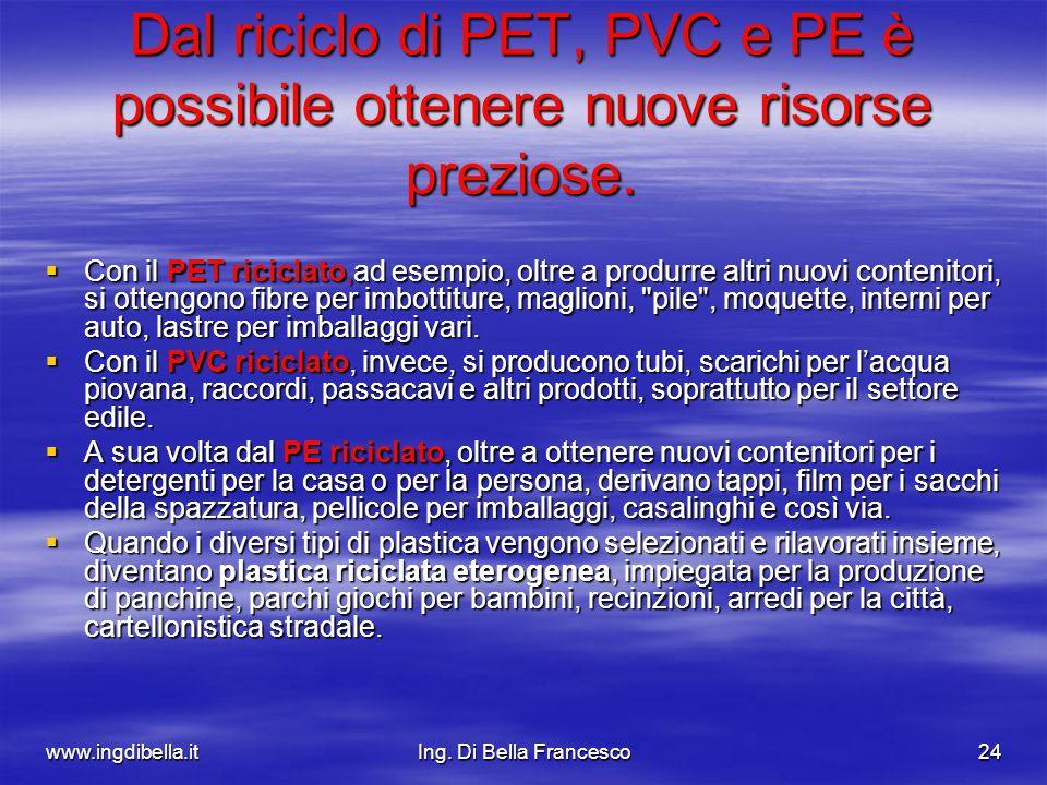 www.ingdibella.itIng. Di Bella Francesco24 Dal riciclo di PET, PVC e PE è possibile ottenere nuove risorse preziose. Con il PET riciclato,ad esempio,