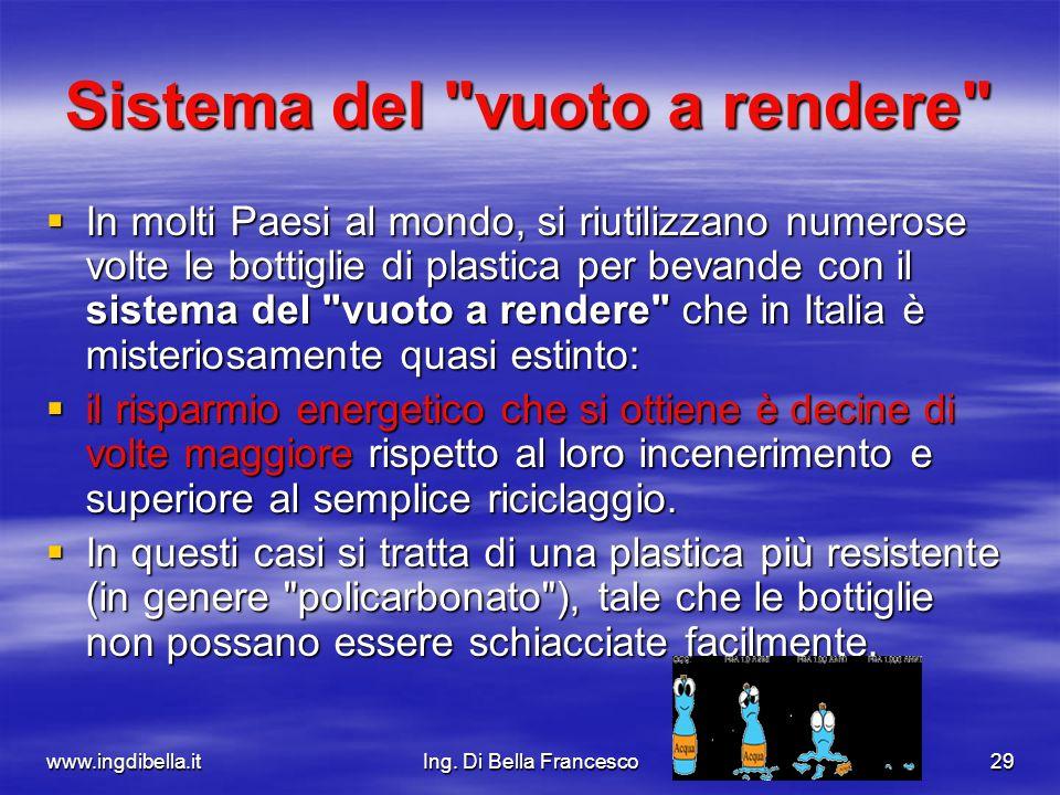 www.ingdibella.itIng. Di Bella Francesco29 Sistema del