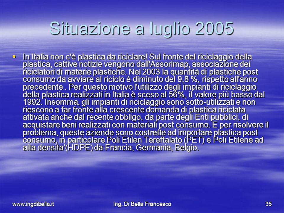 www.ingdibella.itIng. Di Bella Francesco35 Situazione a luglio 2005 In Italia non c'è plastica da riciclare! Sul fronte del riciclaggio della plastica