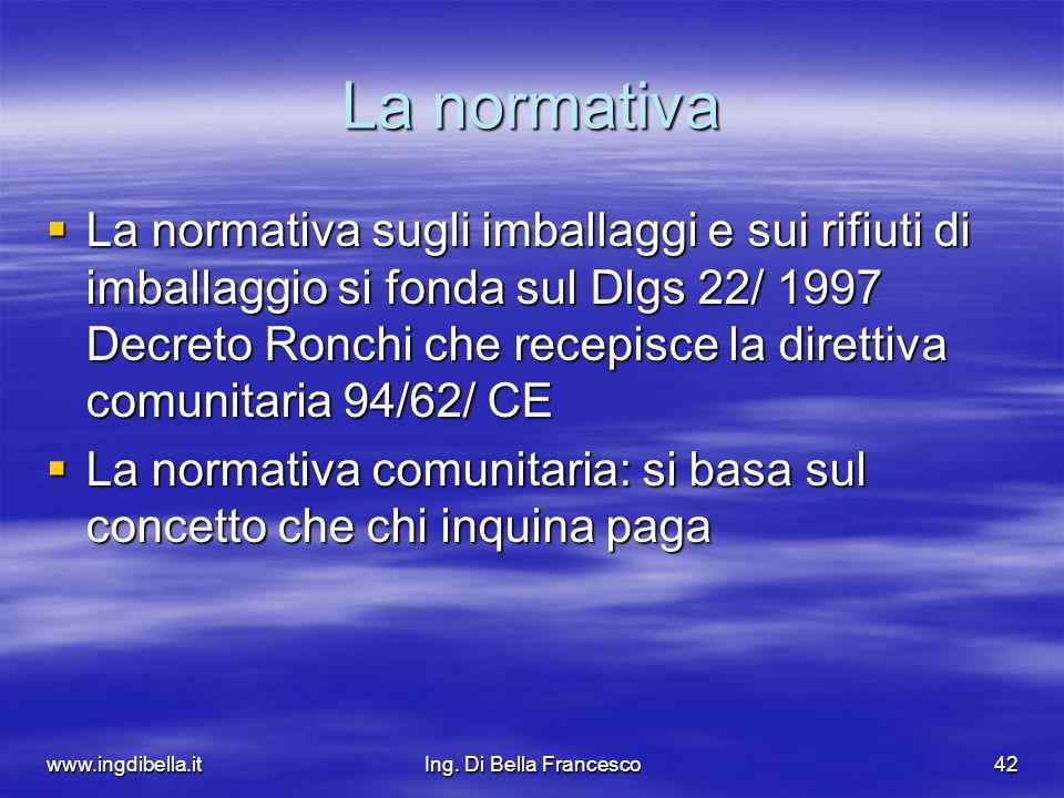 www.ingdibella.itIng. Di Bella Francesco42 La normativa La normativa sugli imballaggi e sui rifiuti di imballaggio si fonda sul Dlgs 22/ 1997 Decreto