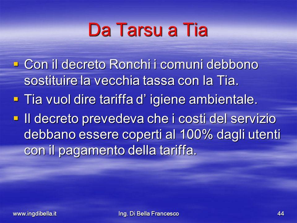 www.ingdibella.itIng. Di Bella Francesco44 Da Tarsu a Tia Con il decreto Ronchi i comuni debbono sostituire la vecchia tassa con la Tia. Con il decret