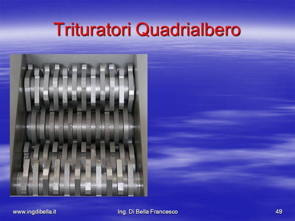 www.ingdibella.itIng. Di Bella Francesco49 Trituratori Quadrialbero