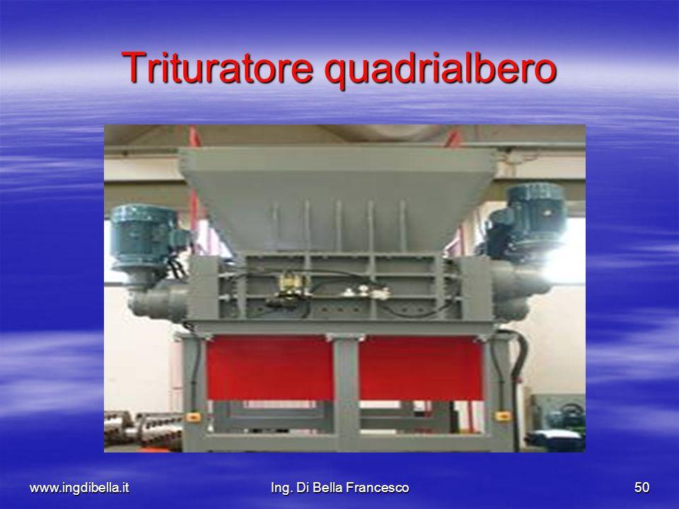 www.ingdibella.itIng. Di Bella Francesco50 Trituratore quadrialbero