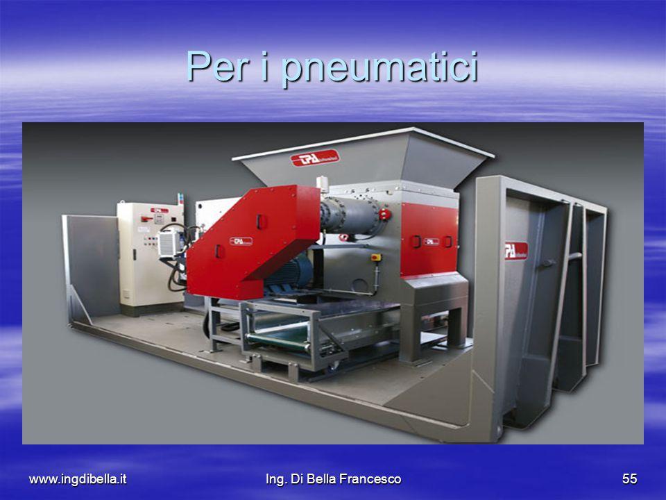 www.ingdibella.itIng. Di Bella Francesco55 Per i pneumatici