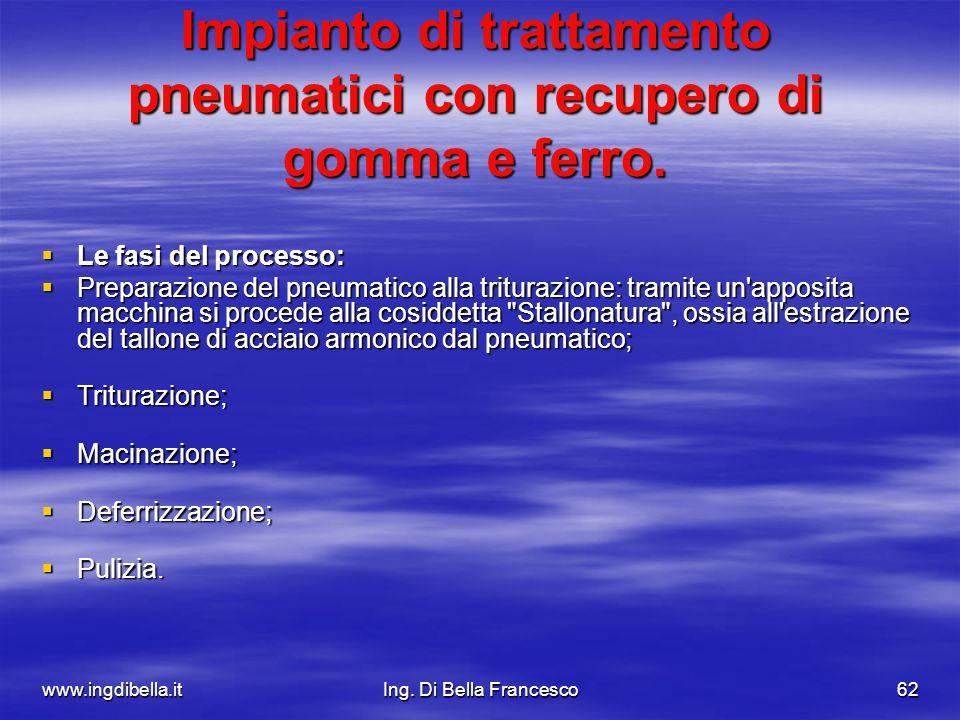 www.ingdibella.itIng. Di Bella Francesco62 Impianto di trattamento pneumatici con recupero di gomma e ferro. Le fasi del processo: Le fasi del process