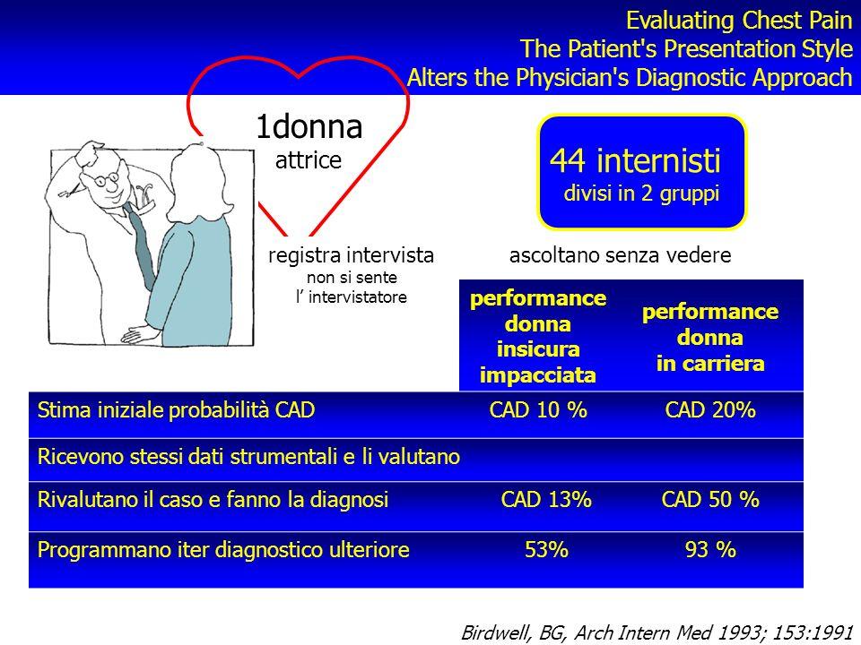 PdS - specificità e sensibilità sensibilitàspecificità uomini donne Kvok Y, Am J Cardiol 1999, 83:660