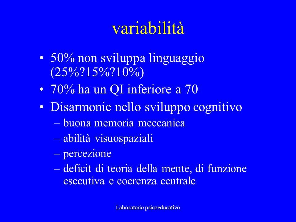 Laboratorio psicoeducativo variabilità 50% non sviluppa linguaggio (25%?15%?10%) 70% ha un QI inferiore a 70 Disarmonie nello sviluppo cognitivo –buon