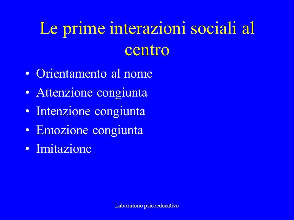 Laboratorio psicoeducativo Le prime interazioni sociali al centro Orientamento al nome Attenzione congiunta Intenzione congiunta Emozione congiunta Im