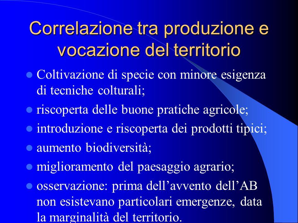 Correlazione tra produzione e vocazione del territorio Coltivazione di specie con minore esigenza di tecniche colturali; riscoperta delle buone pratic