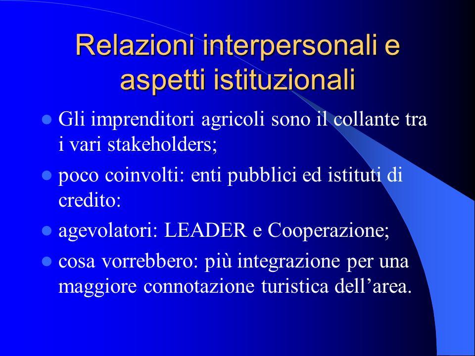 Relazioni interpersonali e aspetti istituzionali Gli imprenditori agricoli sono il collante tra i vari stakeholders; poco coinvolti: enti pubblici ed