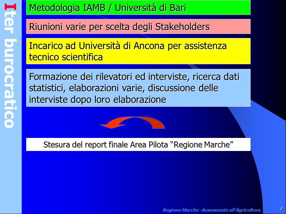 Iter burocratico Metodologia IAMB / Università di Bari Riunioni varie per scelta degli Stakeholders Incarico ad Università di Ancona per assistenza te