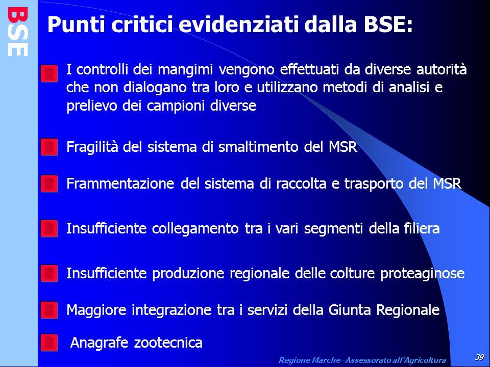 BSE 39 Regione Marche -Assessorato allAgricoltura Punti critici evidenziati dalla BSE: I controlli dei mangimi vengono effettuati da diverse autorità