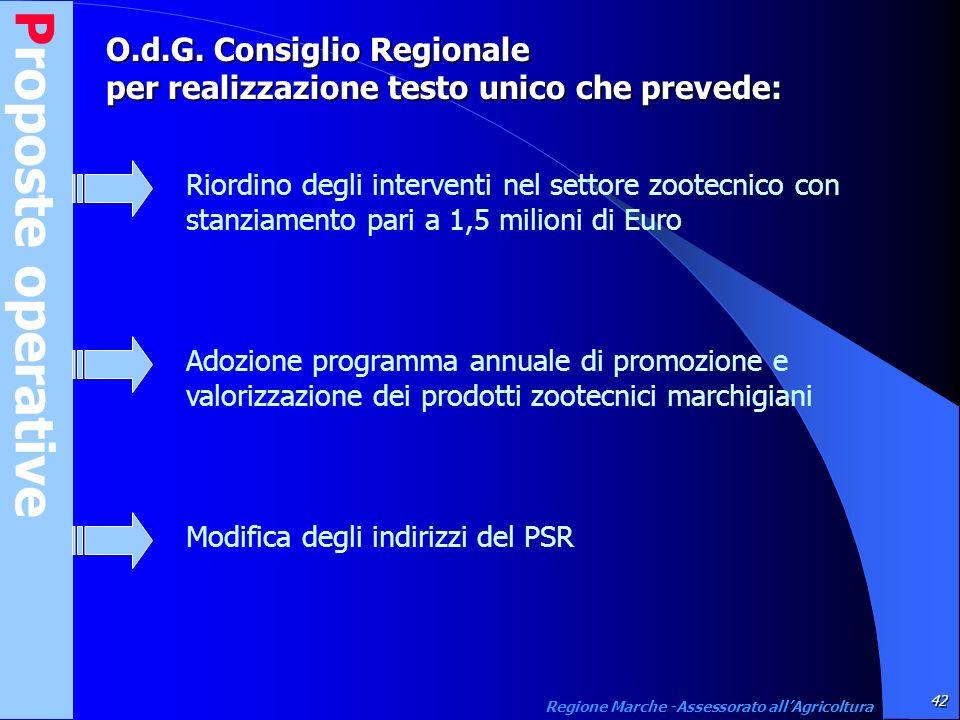 Proposte operative 42 Regione Marche -Assessorato allAgricoltura O.d.G. Consiglio Regionale per realizzazione testo unico che prevede: Riordino degli