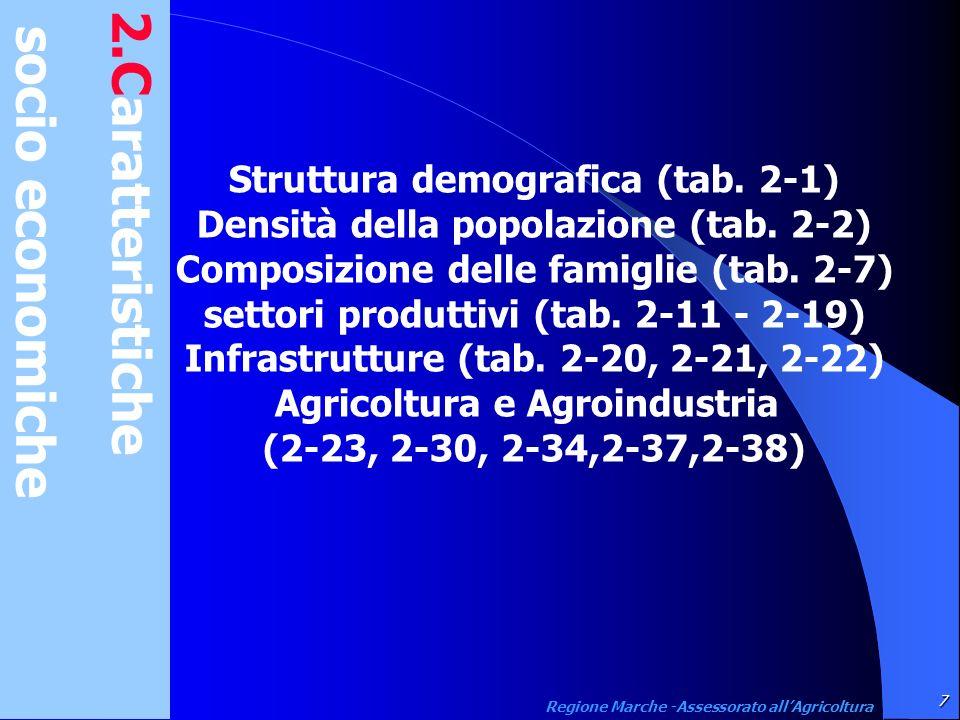 2.Caratteristiche socio economiche Struttura demografica (tab. 2-1) Densità della popolazione (tab. 2-2) Composizione delle famiglie (tab. 2-7) settor