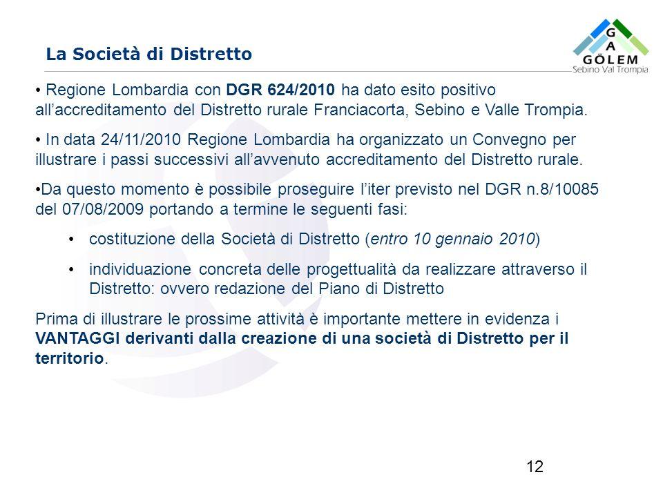www.eurca.com 12 La Società di Distretto Regione Lombardia con DGR 624/2010 ha dato esito positivo allaccreditamento del Distretto rurale Franciacorta