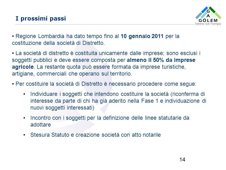 www.eurca.com 14 I prossimi passi Regione Lombardia ha dato tempo fino al 10 gennaio 2011 per la costituzione della società di Distretto. La società d
