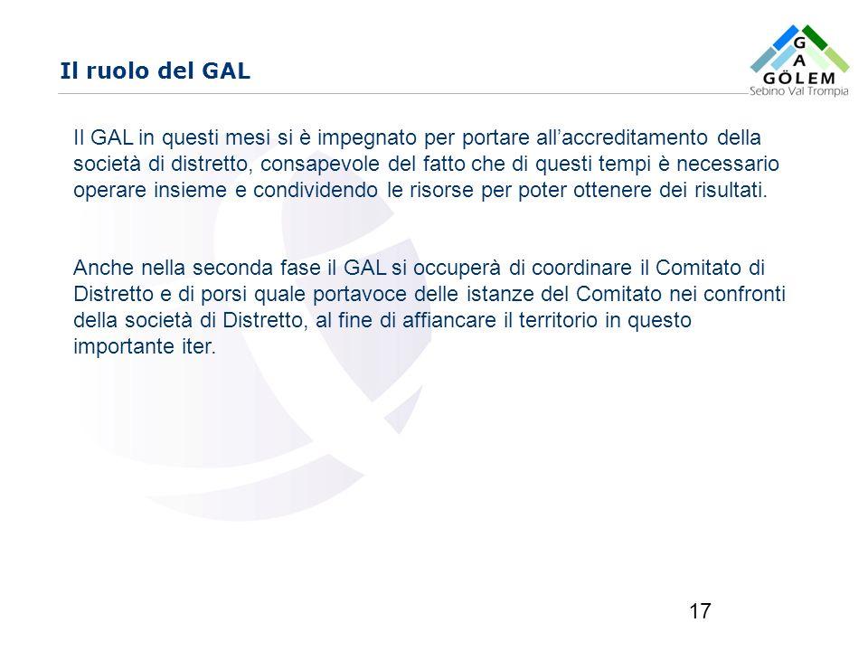 www.eurca.com 17 Il ruolo del GAL Il GAL in questi mesi si è impegnato per portare allaccreditamento della società di distretto, consapevole del fatto