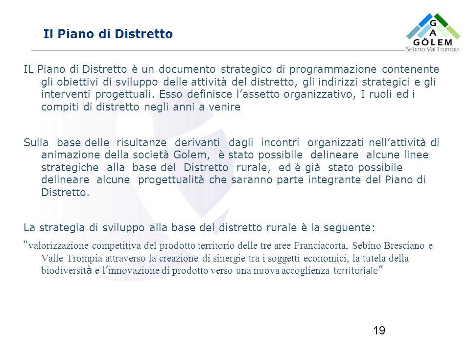 www.eurca.com 19 Il Piano di Distretto IL Piano di Distretto è un documento strategico di programmazione contenente gli obiettivi di sviluppo delle at