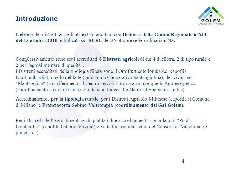 www.eurca.com 4 Lelenco dei distretti accreditati è stato adottato con Delibera della Giunta Regionale n°624 del 13 ottobre 2010 pubblicata sul BURL d