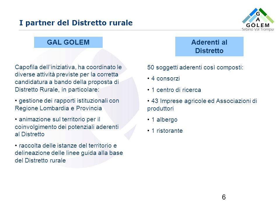 www.eurca.com 6 I partner del Distretto rurale GAL GOLEM Capofila delliniziativa, ha coordinato le diverse attività previste per la corretta candidatu