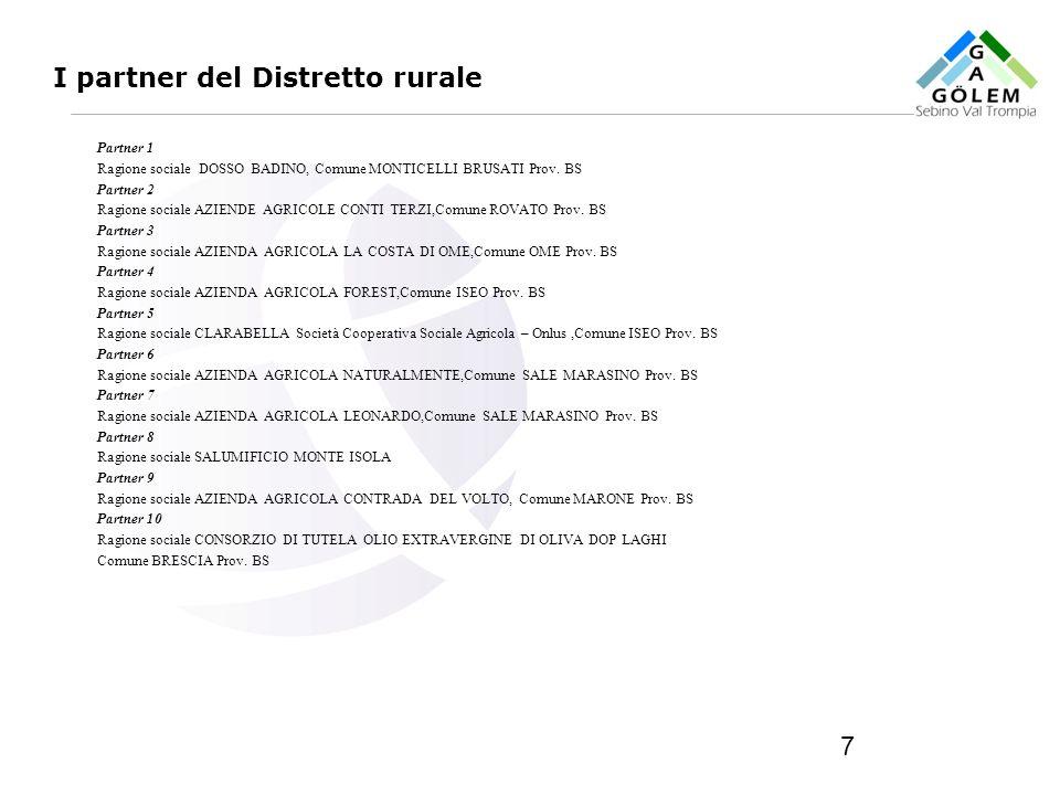 www.eurca.com 8 I partner del Distretto rurale Partner 11 Ragione sociale ASSOCIAZIONE INTERPROVINCIALE PRODUTTORI OLIVICOLI LOMBARDI Comune BRESCIA Prov.
