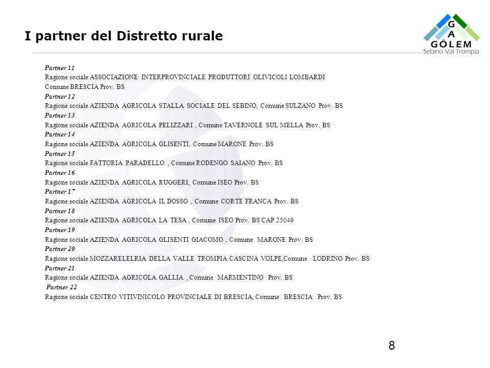 www.eurca.com 8 I partner del Distretto rurale Partner 11 Ragione sociale ASSOCIAZIONE INTERPROVINCIALE PRODUTTORI OLIVICOLI LOMBARDI Comune BRESCIA P