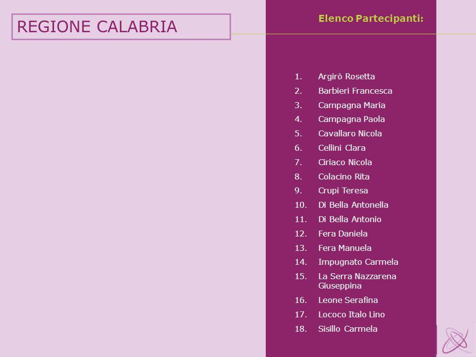 REGIONE CALABRIA Elenco Partecipanti: 1.Argirò Rosetta 2.Barbieri Francesca 3.Campagna Maria 4.Campagna Paola 5.Cavallaro Nicola 6.Cellini Clara 7.Cir