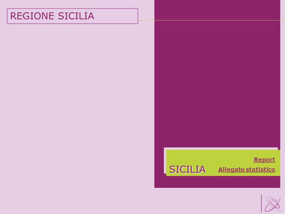 REGIONE SICILIA SICILIA Report Allegato statistico