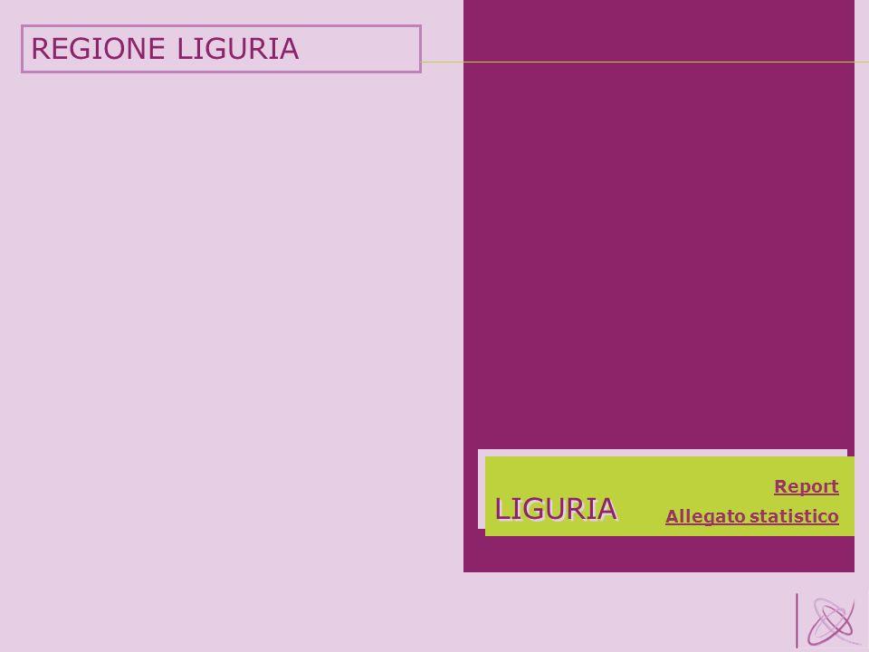 REGIONE LIGURIA LIGURIA Report Allegato statistico