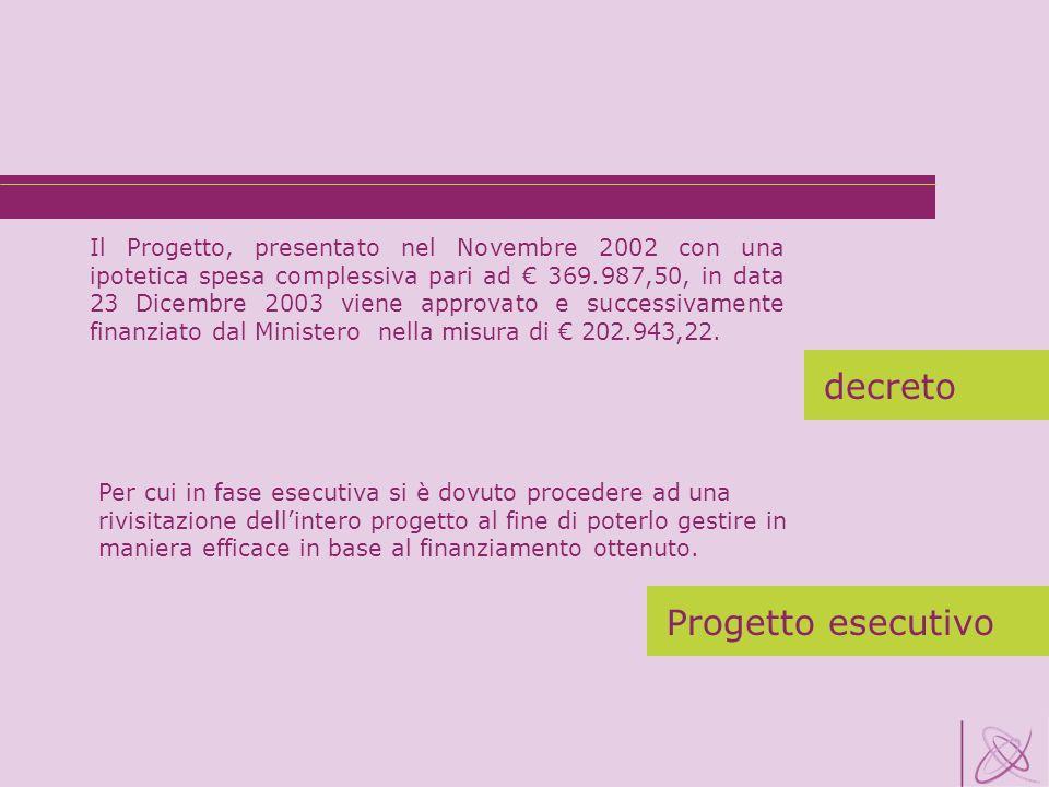 decreto Il Progetto, presentato nel Novembre 2002 con una ipotetica spesa complessiva pari ad 369.987,50, in data 23 Dicembre 2003 viene approvato e s