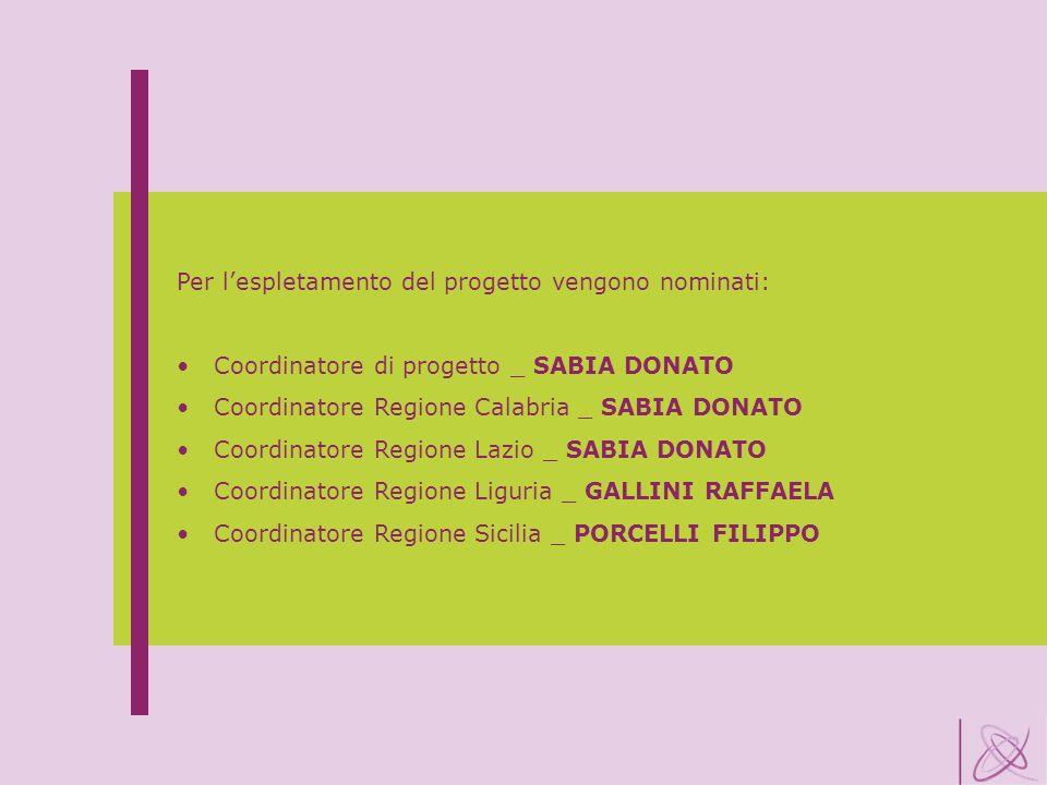 Per lespletamento del progetto vengono nominati: Coordinatore di progetto _ SABIA DONATO Coordinatore Regione Calabria _ SABIA DONATO Coordinatore Reg