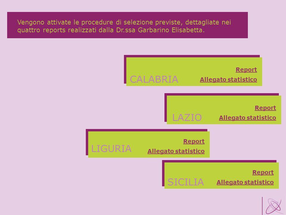 LAZIO CALABRIA LIGURIA Vengono attivate le procedure di selezione previste, dettagliate nei quattro reports realizzati dalla Dr.ssa Garbarino Elisabet