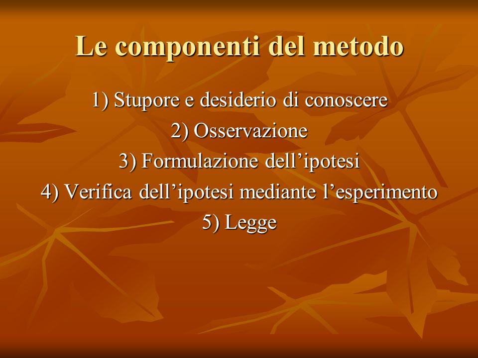 Le componenti del metodo 1) Stupore e desiderio di conoscere 2) Osservazione 3) Formulazione dellipotesi 4) Verifica dellipotesi mediante lesperimento