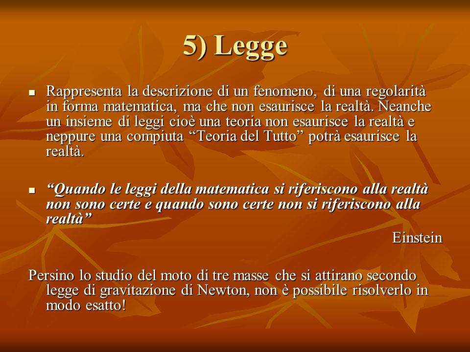 5) Legge Rappresenta la descrizione di un fenomeno, di una regolarità in forma matematica, ma che non esaurisce la realtà. Neanche un insieme di leggi