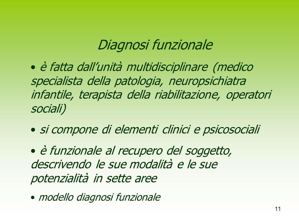 12 Un esempio Regione Lombardia Azienda USL n.