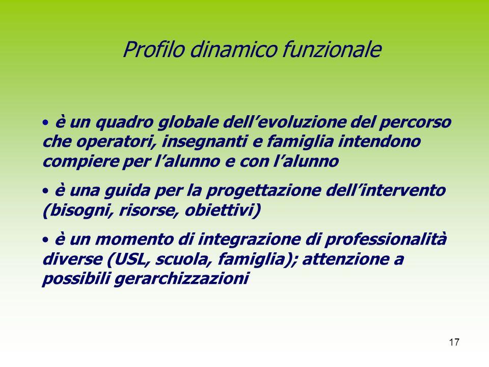 18 Un esempio Regione Lombardia Azienda USL n.