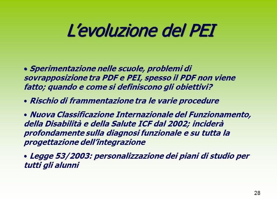 28 Levoluzione del PEI Sperimentazione nelle scuole, problemi di sovrapposizione tra PDF e PEI, spesso il PDF non viene fatto; quando e come si defini
