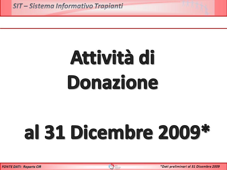 Attività di donazione per regione – Anno 2008 vs 2009* PMP Donatori Utilizzati DATI: Reports CIR FONTE DATI: Reports CIR *Dati preliminari al 31 Dicembre 2009