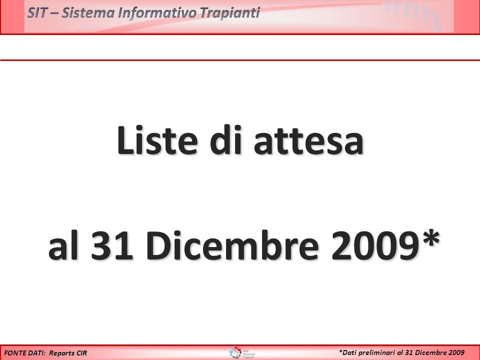 DATI: Reports CIR FONTE DATI: Reports CIR *Dati preliminari al 31 Dicembre 2009 Liste di attesa al 31 Dicembre 2009* al 31 Dicembre 2009*