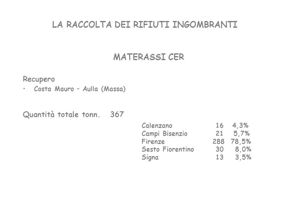 LA RACCOLTA DEI RIFIUTI INGOMBRANTI APPARECCHIATURE CER 16.02.14 (Lavatrici-Lavastoviglie-Cucine etc) Recupero Farruggio – Figline V.no (Firenze) Pian