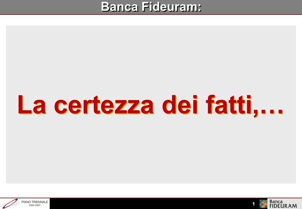Banca Fideuram: La certezza dei fatti, la forza dei progetti Donato Gualdi Vice Direttore Generale Milano, 8 marzo 2005 Donato Gualdi Vice Direttore G