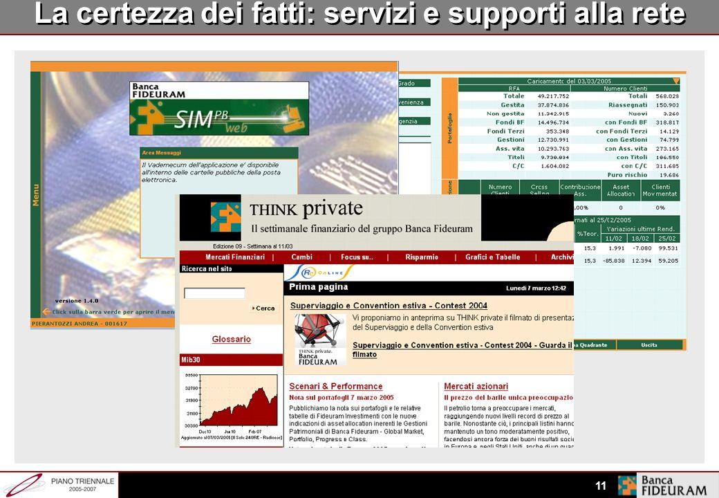 10 La certezza dei fatti: innovazione ed evoluzione Fideuram offre i suoi primi Fondi comuni italiani 1984 1988 Fideuram introduce il Servizio Moneta