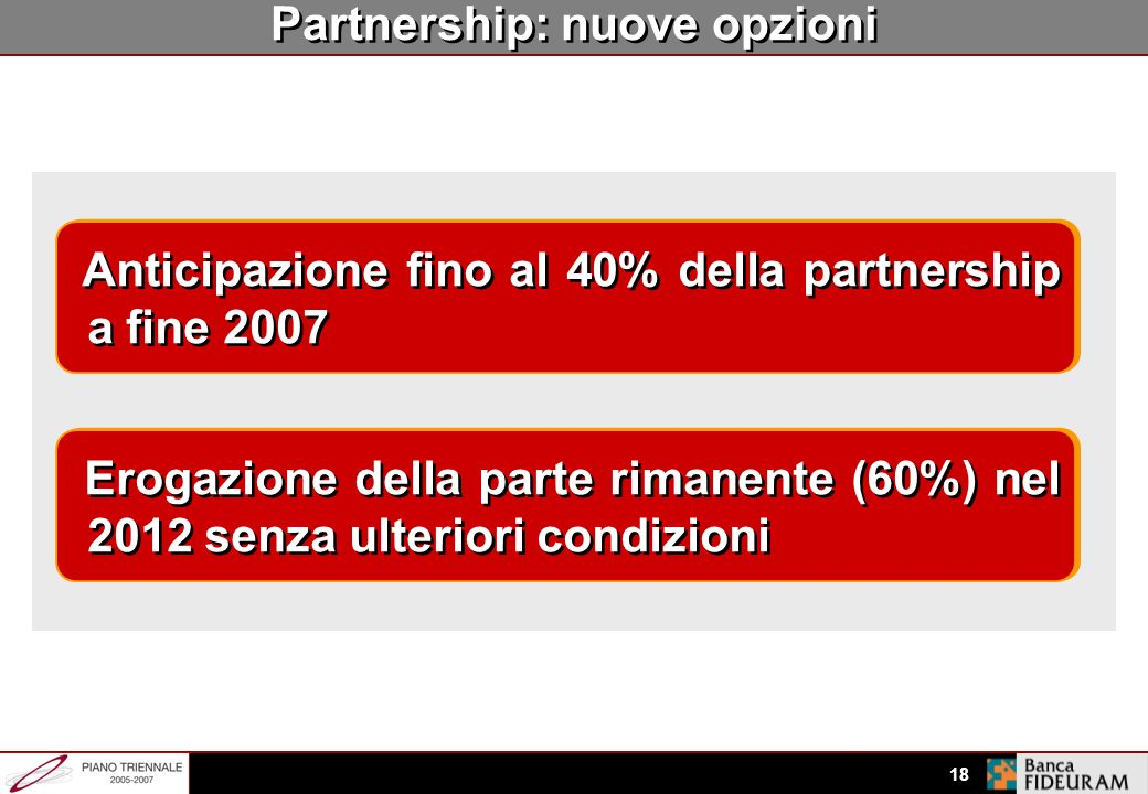 17 Vecchie aliquote 20 – 25% Nuova Management Fee Nuove aliquote 25 – 30% Ricavo aggiuntivo per i PB: 12-13 mln