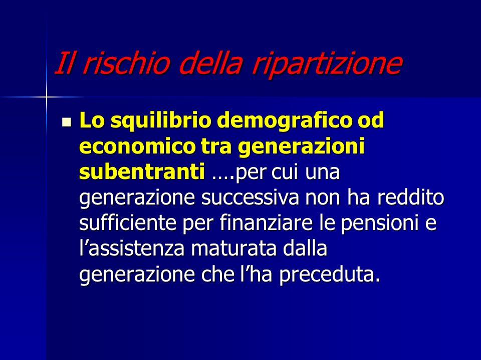 Il rischio della ripartizione Lo squilibrio demografico od economico tra generazioni subentranti ….per cui una generazione successiva non ha reddito s
