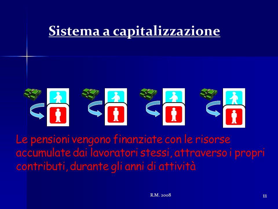 R.M. 2008 11 Sistema a capitalizzazione